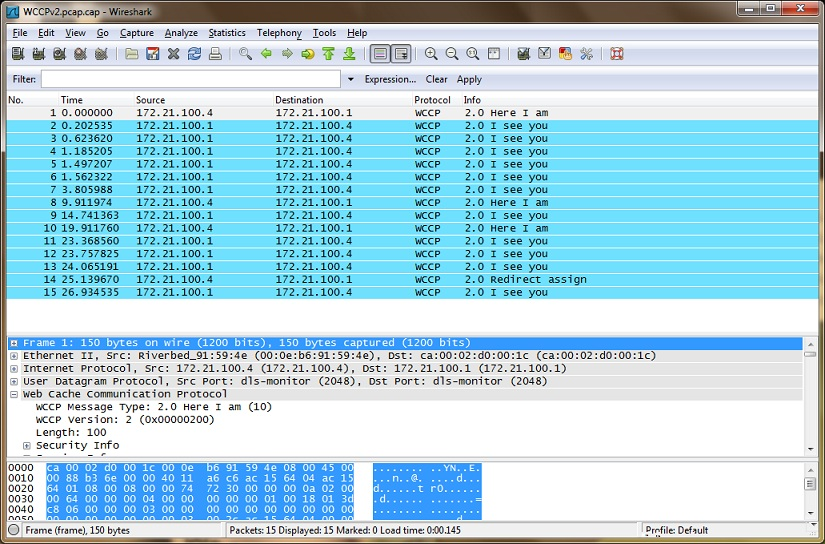 Daren Matthews » WCCP Protocol plus Wireshark Capture