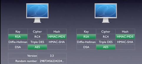 AES-MD5-HMAC